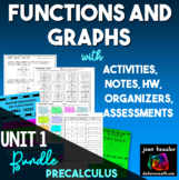 Unit 1 Functions and Their Graphs PreCalculus