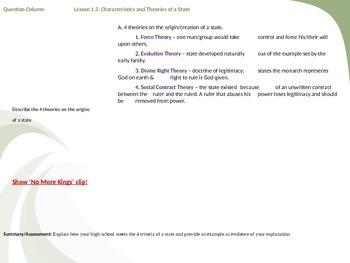 Unit 1: Fundamentals of Government Bundle