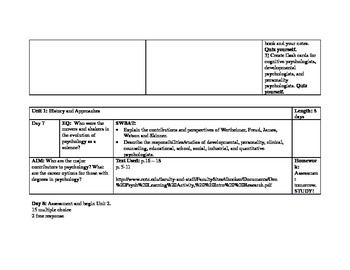 Unit 1 History and Perspectives Unit Plan