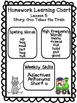 Unit 1 Homework Learning Charts