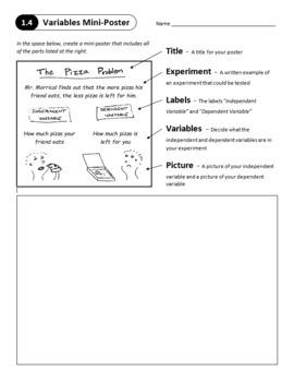 Unit 1 - Introduction to Science - Whole Unit