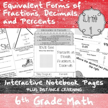 Equivalency & Percents Journal Pages - (6th Grade Math TEKS 6.4E-G and 6.5B-C)