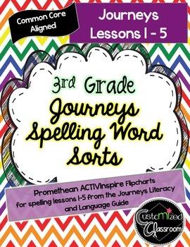 Unit 1 Journeys Spelling Word Sorts - ACTIVInspire Flipcharts