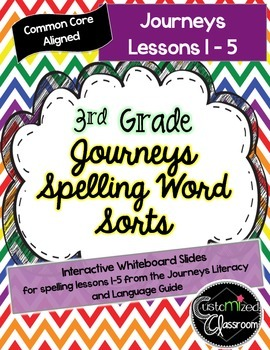 Unit 1 Journeys Spelling Word Sorts - Interactive Whiteboard (IWB)