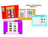 Unit 1 Kindergarten Journeys Flip Chart