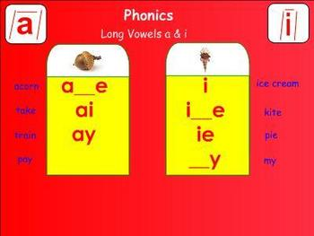 Journeys Reading Unit 1 Lesson 3 Grade 2 Smartboard Lesson