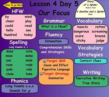 Journeys Reading Unit 1 Lesson 4 Grade 2 Smartboard Lesson