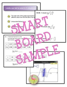 Calculus: Limits and Continuity SMART Board® Lessons Bundle