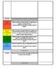 Unit 1 Module B Lesson 2 ReadyGEN Grade 3