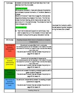 Unit 1 Module B Lesson 3 ReadyGEN Grade 3