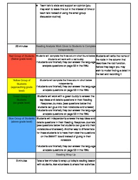 Unit 1 Module B Lesson 7 ReadyGEN Grade 3