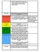 Unit 1 Module B Lesson 7 ReadyGEN Grade 3