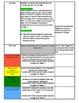Unit 1 Module B ReadyGEN Lesson 4 Grade 3