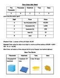 Unit 1 -Numbers and Operations Common Core Hint Sheets