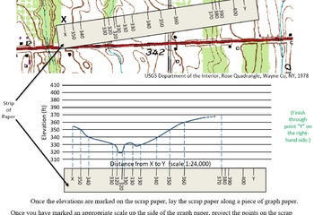 Unit 1 - Observation, Measurement, & Mapping