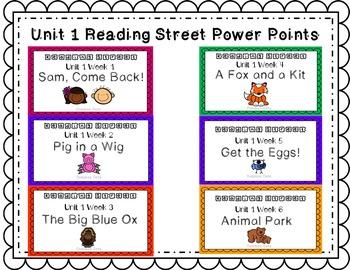 Unit 1 PowerPoint Bundle! Reading Street. First Grade. Interactive.