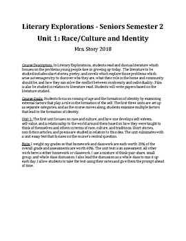 Unit 1: Race/Culture and Identity FULL UNIT