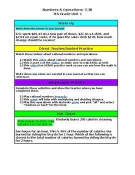 Unit 1- Rational Numbers & Operations- 7th Grade Hyperdoc