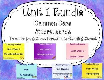 Unit 1 Bundle Common Core Edition SmartBoard Companion Kindergarten