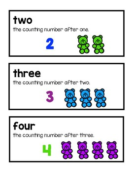 Unit 1 Ready Math Vocabulary Cards for Kindergarten