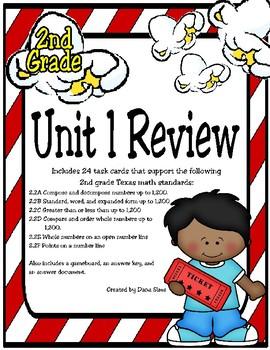 Unit 1 Review (TEKS 2.2A, 2.2B, 2.2C, 2.2D, 2.2E, 2.2F)