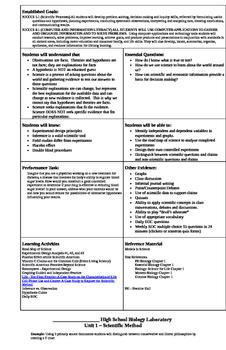 Unit 1 Scientific Method with Lesson Plans