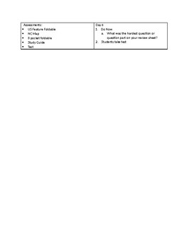 Unit 1 Social Studies 101 (Based of WSFCS 8th Grade Pacing Guide)