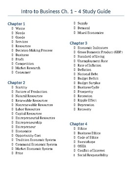 Unit 1 Study Guide - Intro to Business Ch. 1 - 4