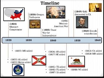 Unit 1 - The Civil War and Reconstruction - Lesson 1.3 - Secession & War