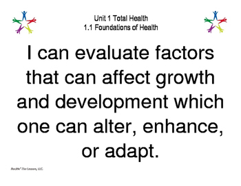 1: Unit 1 Total Health Learning Target Posters for your bu