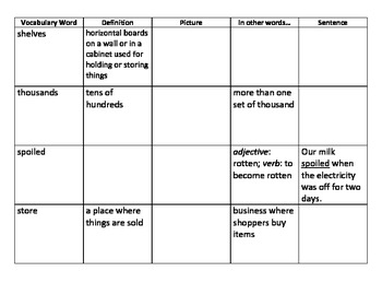 Unit 1 Vocabulary Charts for 3rd Grade Reading Street Common Core Edition (2013)