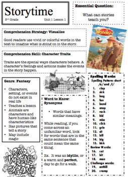 Unit 1 Week 1 Wonders On Level 3rd Grade Newsletter