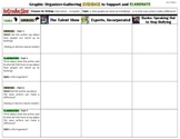 Unit 1-Week 2 Graphic Organizers (4th Grade McGraw-Hill Wonders)