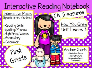 CA Treasures • How You Grew • Interactive Notebook • Unit