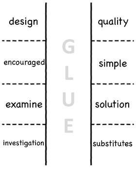 Unit 1 Wonders Vocabulary Foldable (3rd)