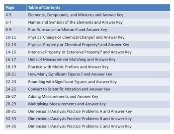 Chemistry Worksheets 1 for Interactive Notebooks: Matter and Measurement