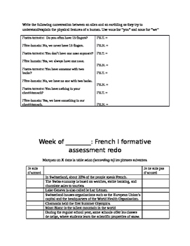 Unit 10 French 1 C'est a Toi Level 1 Assessment Pack