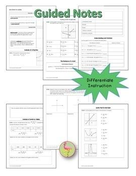 PreCalculus: Intro To Calculus Unit Bundle