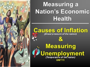Unit 11: Economic Health Inflation and Unemployment Lecture