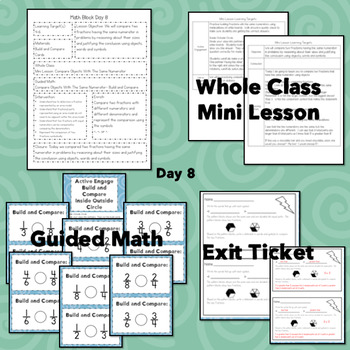 3rd Grade Lesson Plans Fractions Equivalency and Comparisons 3.3G 3.3F 3.3H