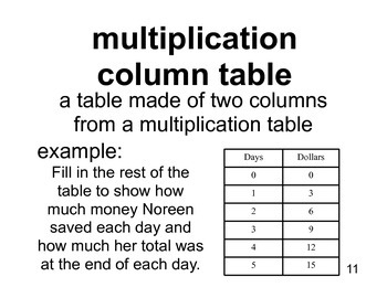 Unit 11 Multiplication and Ratios Vocabulary (Math Expressions, Grade 5)
