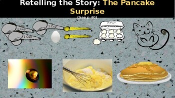 Unit 12 COOKING-Visual Supplement/Lesson Cycle, The Color and Shapes of Language