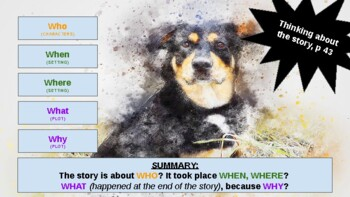 Unit 13 DOGS - Visual Supplement/Lesson Cycle, The Colors and Shapes of Language