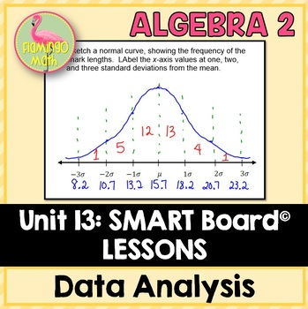 Algebra 2 Data Analysis and Statistics SMART Board®  Lessons Bundle