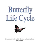 Unit: 15 lessons for Life Cycle of Butterfly
