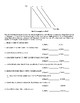 Unit 2.1 Determinants of Demand Practice I