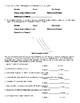Unit 2.1 Determinants of Demand Practice II