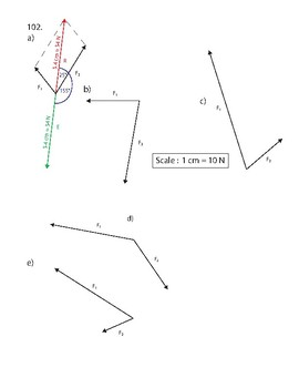 Unit 2 Activity 1 - Drawing Resultants and Equilibrants