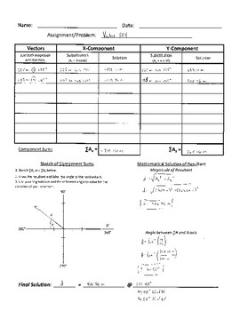 Unit 2 Activity 12 - Mathematical Resultants of Two Non-Perpendicular Vectors