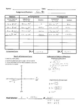 Unit 2 Activity 13 - Determining the Resultant of Three or More Vectors